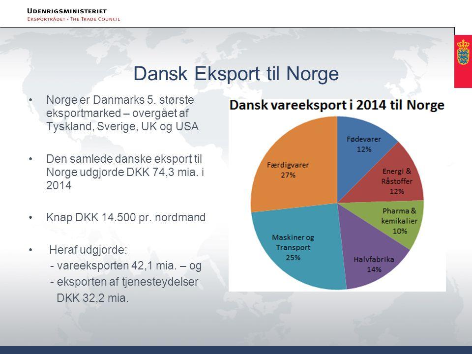 Dansk Eksport til Norge Norge er Danmarks 5.