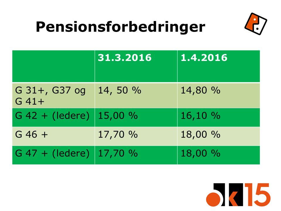 Pensionsforbedringer 31.3.20161.4.2016 G 31+, G37 og G 41+ 14, 50 %14,80 % G 42 + (ledere)15,00 %16,10 % G 46 +17,70 %18,00 % G 47 + (ledere)17,70 %18,00 %