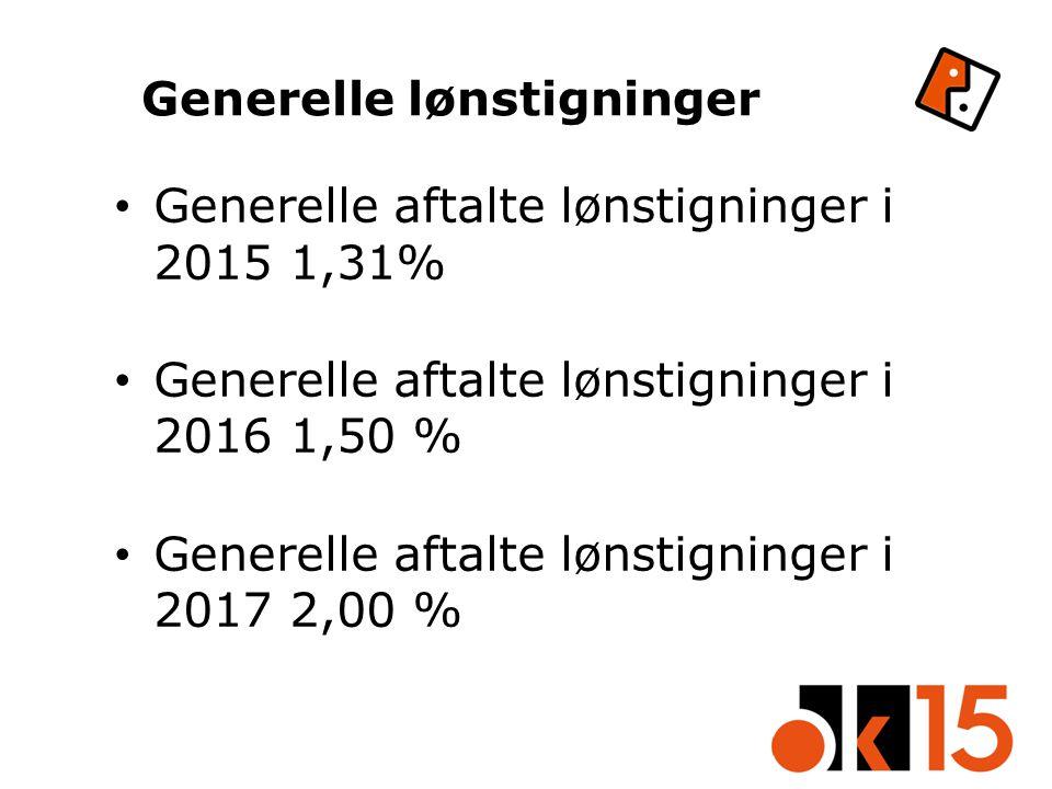 Generelle lønstigninger Generelle aftalte lønstigninger i 2015 1,31% Generelle aftalte lønstigninger i 2016 1,50 % Generelle aftalte lønstigninger i 2017 2,00 %
