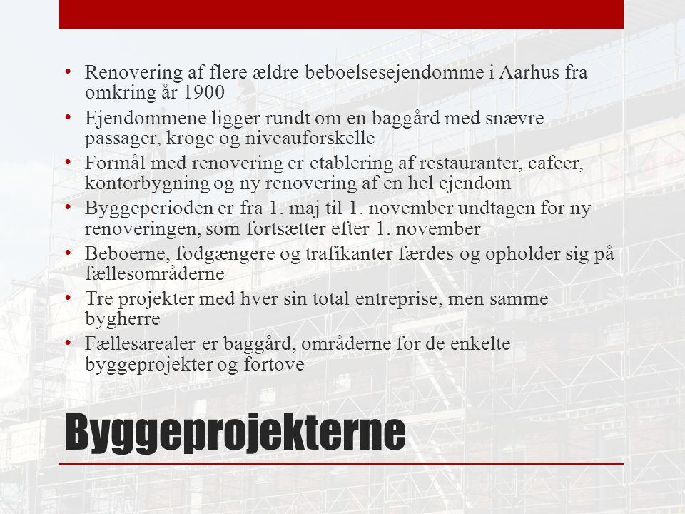 Byggeprojekterne Renovering af flere ældre beboelsesejendomme i Aarhus fra omkring år 1900 Ejendommene ligger rundt om en baggård med snævre passager, kroge og niveauforskelle Formål med renovering er etablering af restauranter, cafeer, kontorbygning og ny renovering af en hel ejendom Byggeperioden er fra 1.