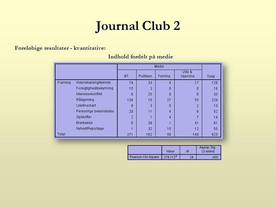Journal Club 2 Foreløbige resultater - kvantitative: Indhold fordelt på medie