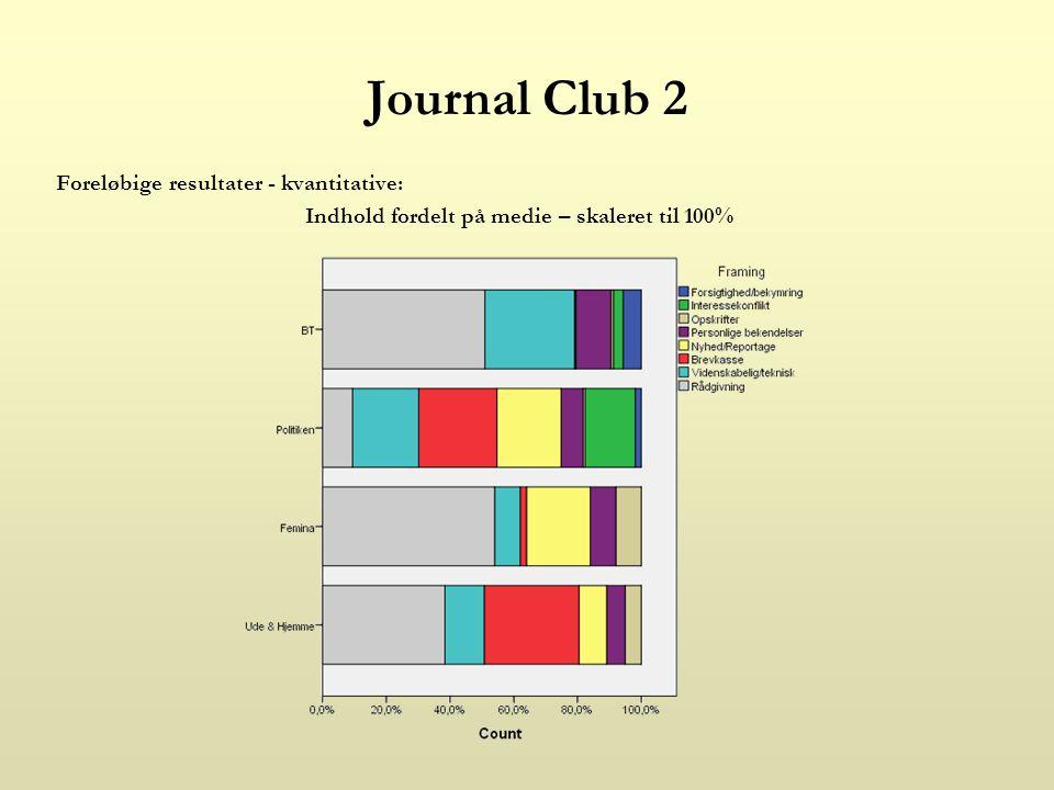 Journal Club 2 Foreløbige resultater - kvantitative: Indhold fordelt på medie – skaleret til 100%