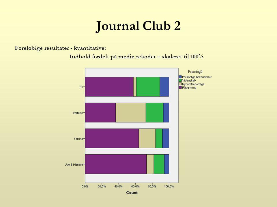 Journal Club 2 Foreløbige resultater - kvantitative: Indhold fordelt på medie rekodet – skaleret til 100%