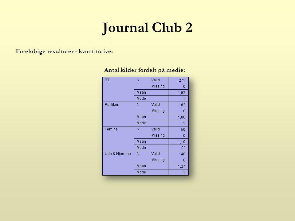 Journal Club 2 Foreløbige resultater - kvantitative: Antal kilder fordelt på medie: