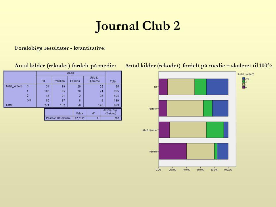 Journal Club 2 Foreløbige resultater - kvantitative: Antal kilder (rekodet) fordelt på medie: Antal kilder (rekodet) fordelt på medie – skaleret til 100%
