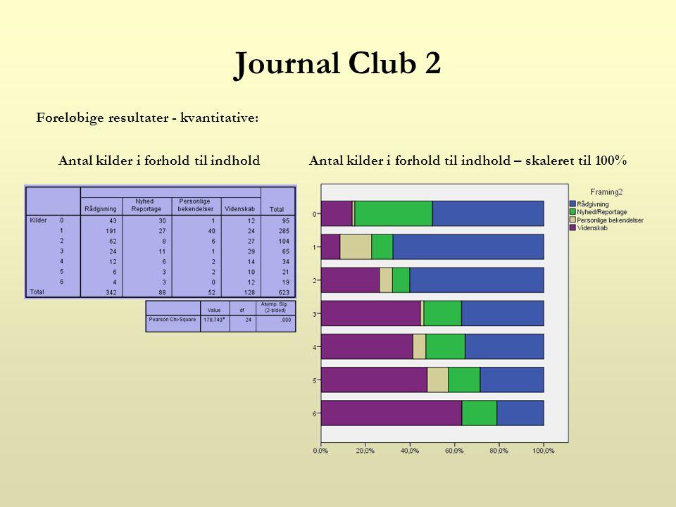 Journal Club 2 Foreløbige resultater - kvantitative: Antal kilder i forhold til indhold Antal kilder i forhold til indhold – skaleret til 100%