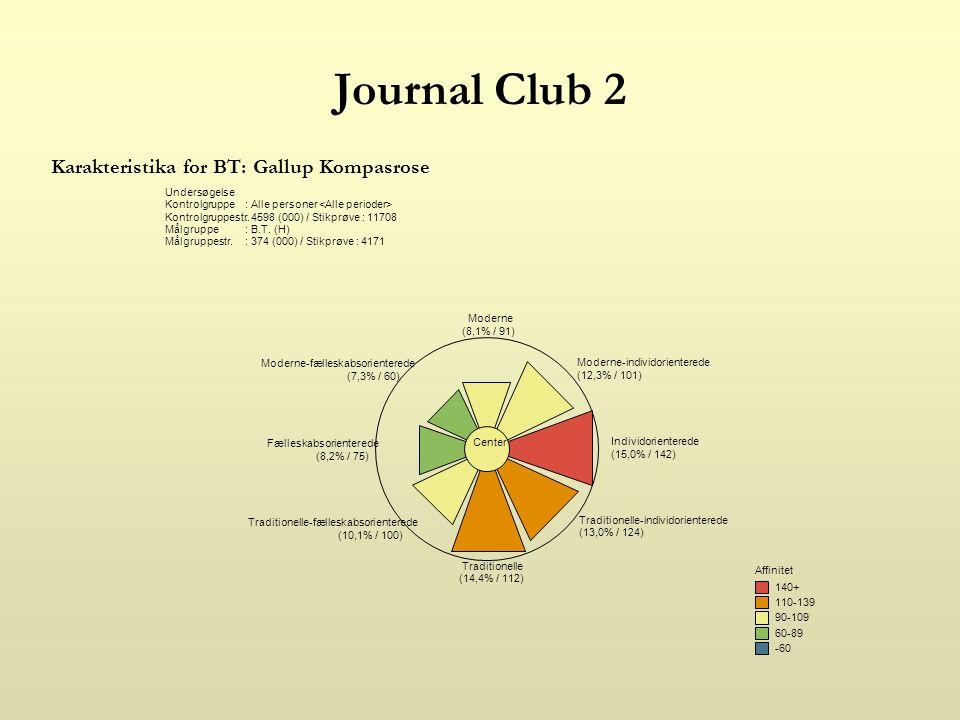 Journal Club 2 Karakteristika for BT: Gallup Kompasrose Undersøgelse Kontrolgruppe: Alle personer Kontrolgruppestr.: 4598 (000) / Stikprøve : 11708 Målgruppe: B.T.