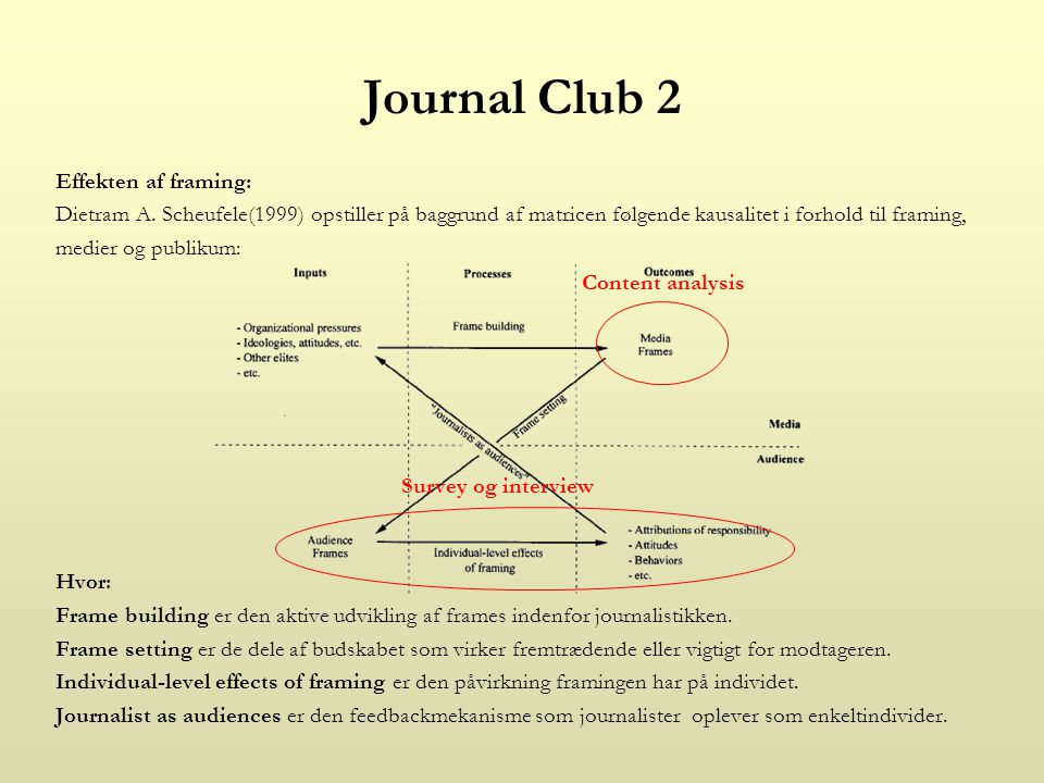 Journal Club 2 Effekten af framing: Dietram A.