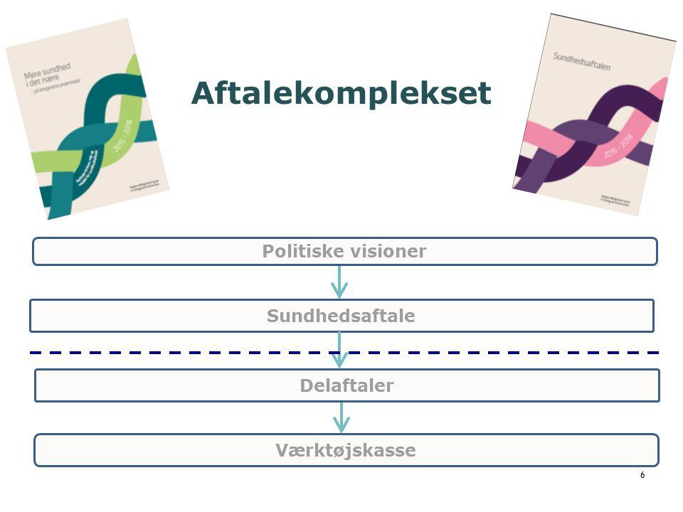 6 Aftalekomplekset Politiske visioner Sundhedsaftale Værktøjskasse Delaftaler