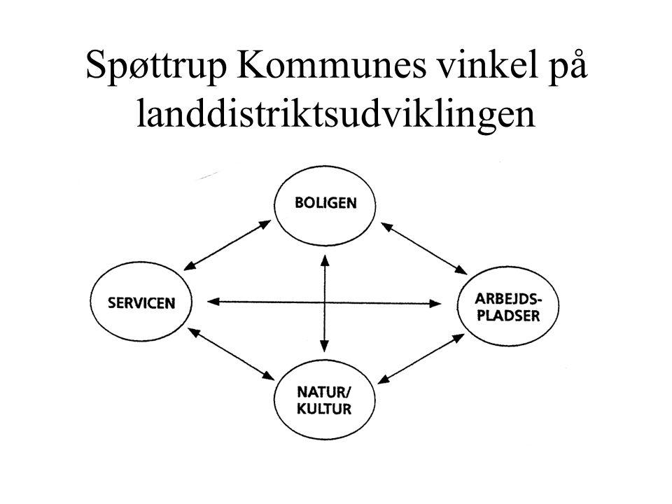 Spøttrup Kommunes vinkel på landdistriktsudviklingen