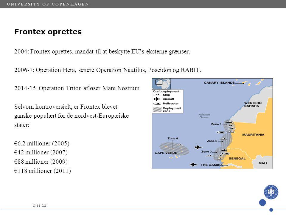 Dias 12 Frontex oprettes 2004: Frontex oprettes, mandat til at beskytte EU's eksterne grænser.