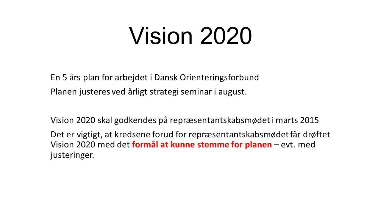 Vision 2020 En 5 års plan for arbejdet i Dansk Orienteringsforbund Planen justeres ved årligt strategi seminar i august.
