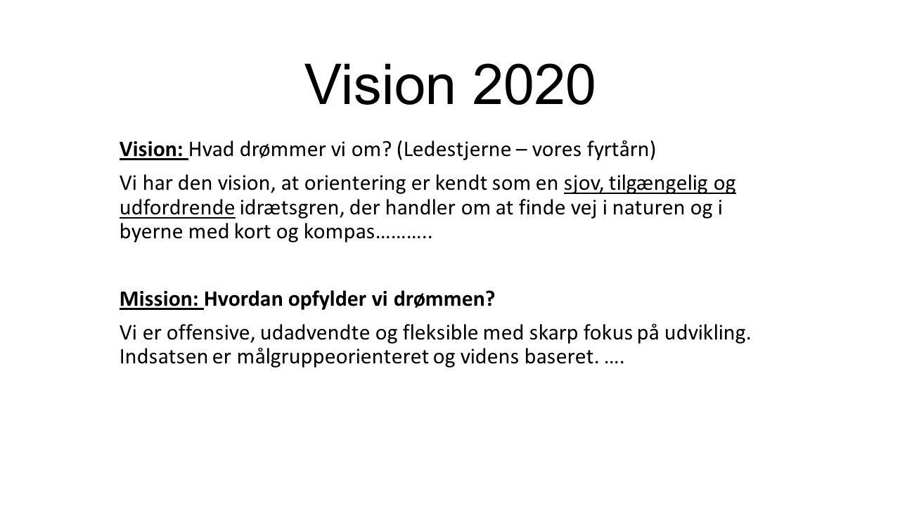 Vision 2020 Vision: Hvad drømmer vi om.
