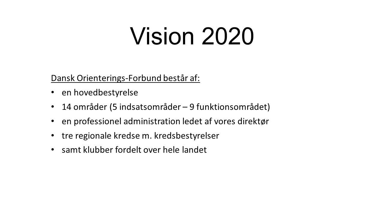 Vision 2020 Dansk Orienterings-Forbund består af: en hovedbestyrelse 14 områder (5 indsatsområder – 9 funktionsområdet) en professionel administration ledet af vores direktør tre regionale kredse m.