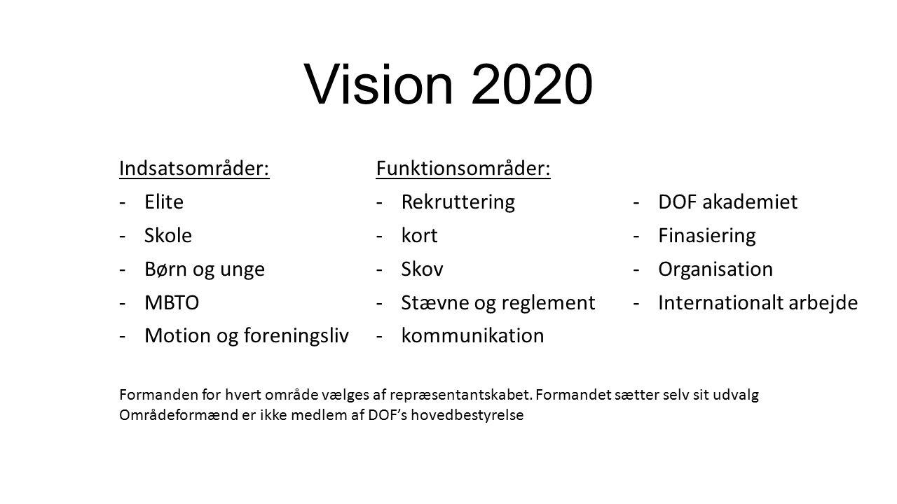 Vision 2020 Funktionsområder: -Rekruttering -kort -Skov -Stævne og reglement -kommunikation Indsatsområder: -Elite -Skole -Børn og unge -MBTO -Motion og foreningsliv -DOF akademiet -Finasiering -Organisation -Internationalt arbejde Formanden for hvert område vælges af repræsentantskabet.