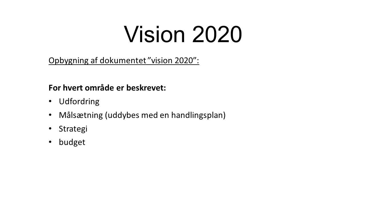 Vision 2020 Opbygning af dokumentet vision 2020 : For hvert område er beskrevet: Udfordring Målsætning (uddybes med en handlingsplan) Strategi budget