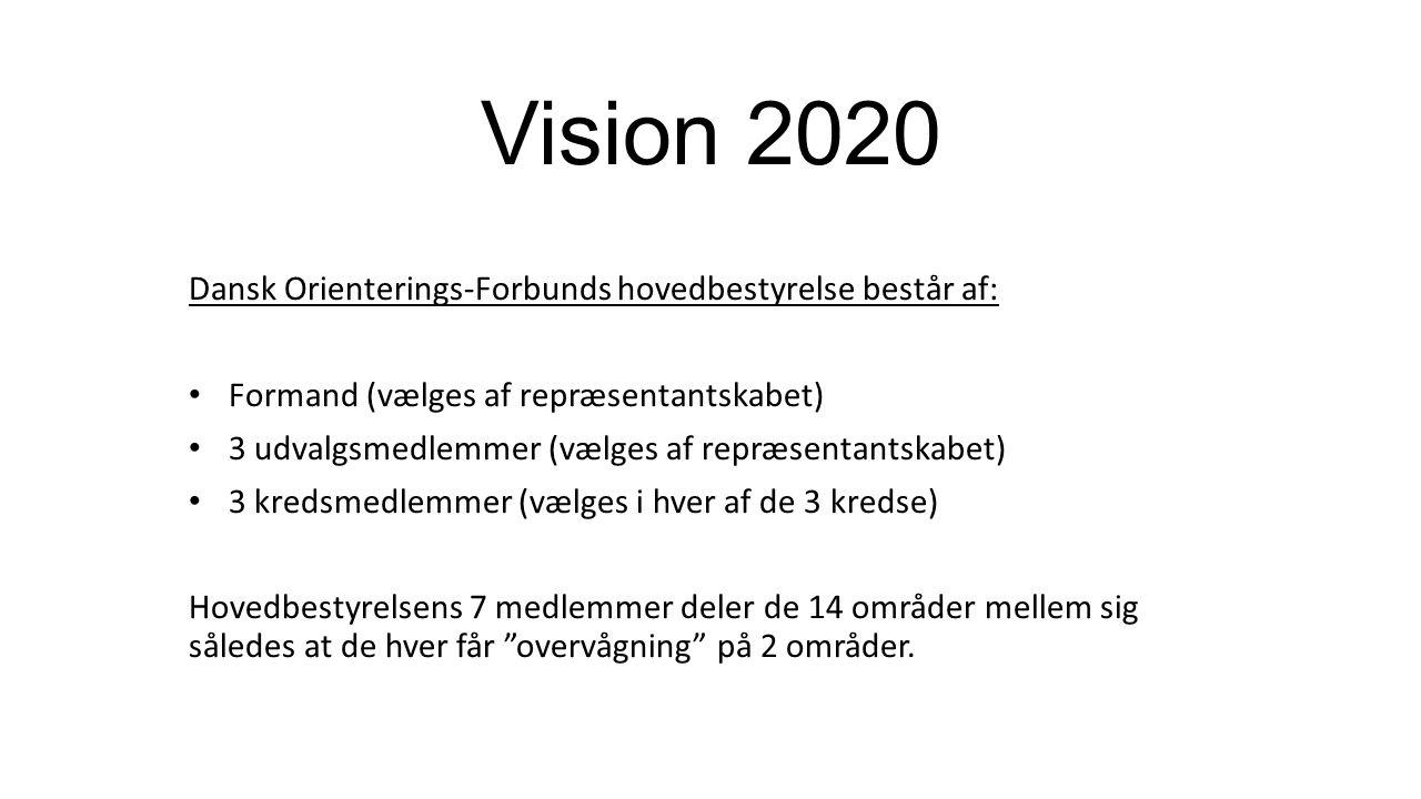 Vision 2020 Dansk Orienterings-Forbunds hovedbestyrelse består af: Formand (vælges af repræsentantskabet) 3 udvalgsmedlemmer (vælges af repræsentantskabet) 3 kredsmedlemmer (vælges i hver af de 3 kredse) Hovedbestyrelsens 7 medlemmer deler de 14 områder mellem sig således at de hver får overvågning på 2 områder.