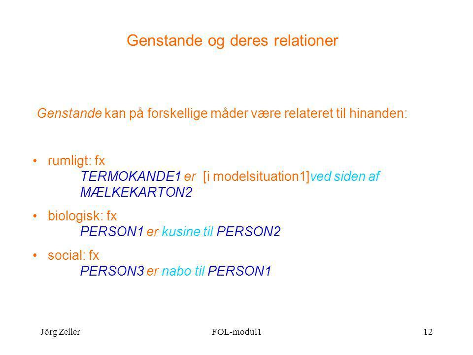 Jörg ZellerFOL-modul112 Genstande og deres relationer Genstande kan på forskellige måder være relateret til hinanden: rumligt: fx TERMOKANDE1 er [i modelsituation1]ved siden af MÆLKEKARTON2 biologisk: fx PERSON1 er kusine til PERSON2 social: fx PERSON3 er nabo til PERSON1