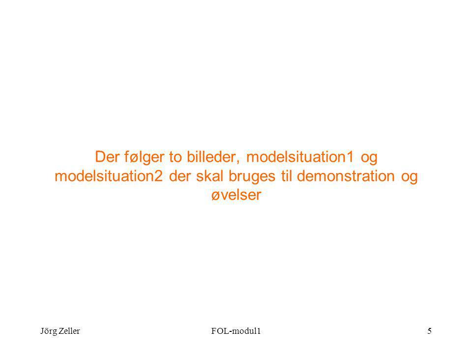 Jörg ZellerFOL-modul15 Der følger to billeder, modelsituation1 og modelsituation2 der skal bruges til demonstration og øvelser
