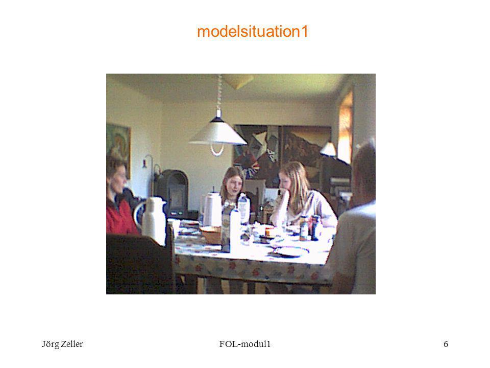 Jörg ZellerFOL-modul16 modelsituation1