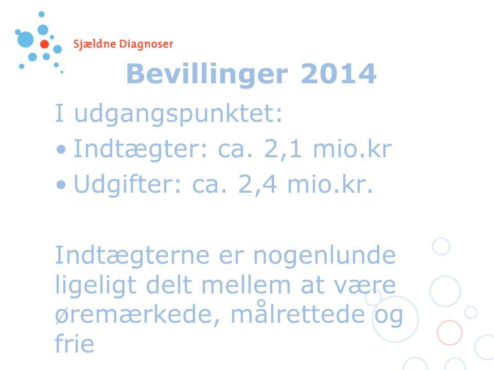 Bevillinger 2014 I udgangspunktet: Indtægter: ca. 2,1 mio.kr Udgifter: ca.