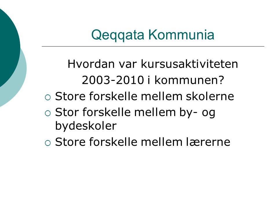 Qeqqata Kommunia Hvordan var kursusaktiviteten 2003-2010 i kommunen.