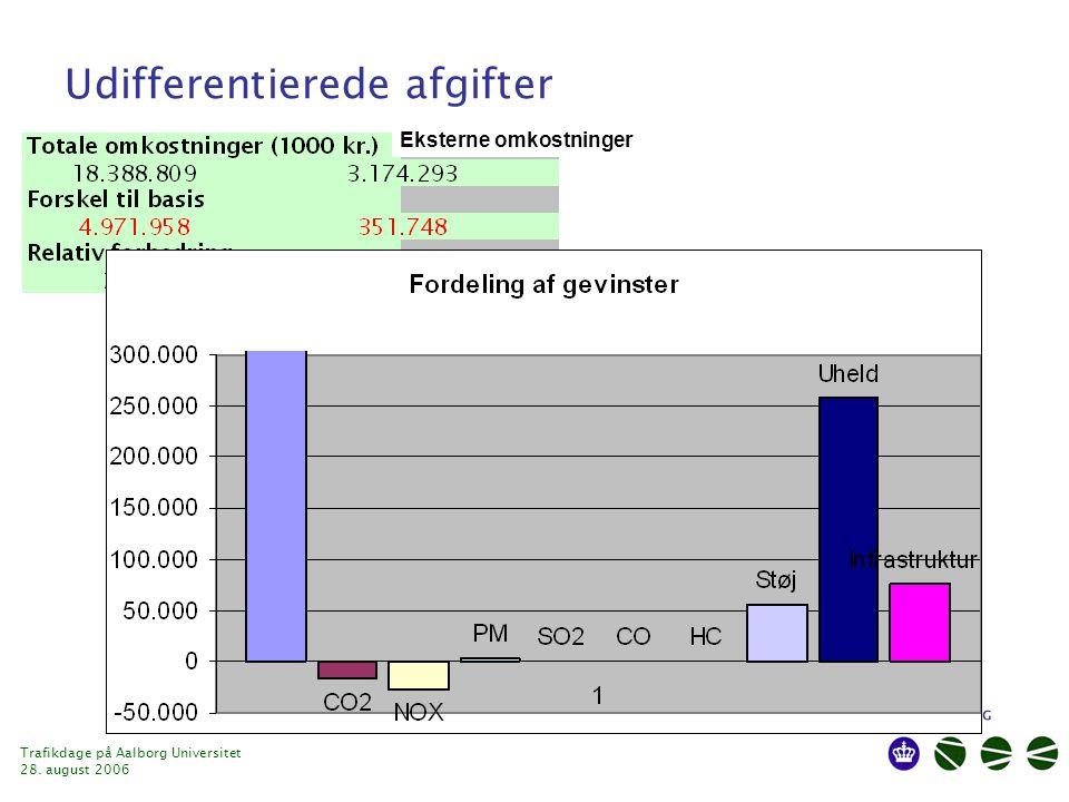 Trafikdage på Aalborg Universitet 28. august 2006 Udifferentierede afgifter Eksterne omkostninger