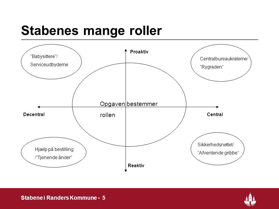 5 Stabene i Randers Kommune - 5 Stabenes mange roller CentralDecentral Proaktiv Reaktiv Centralbureaukraterne/ Rygraden Sikkerhedsnettet/ Afventende gribbe Hjælp på bestilling / Tjenende ånder Babysittere / Serviceudbyderne Opgaven bestemmer rollen