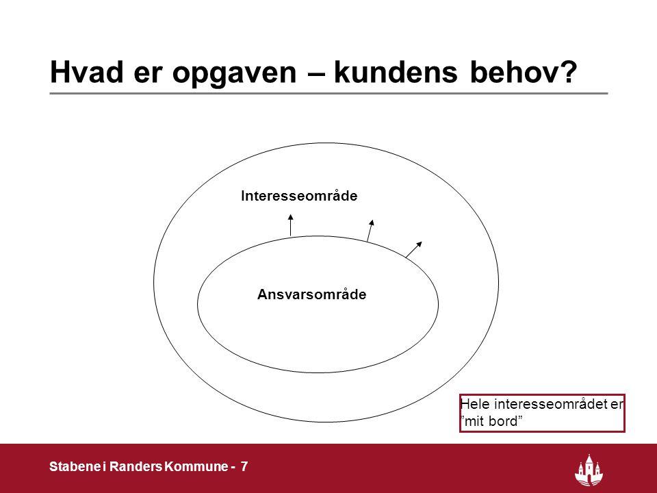 7 Stabene i Randers Kommune - 7 Hvad er opgaven – kundens behov.