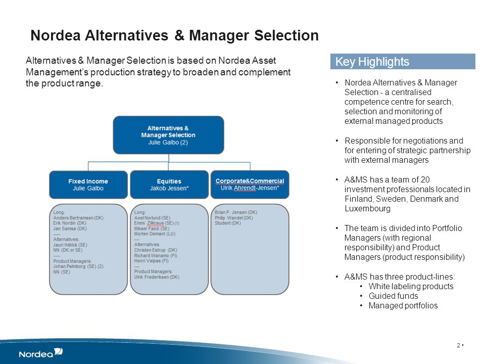Nordea Alternatives & Manager Selection 2 Alternatives & Manager Selection is based on Nordea Asset Management's production strategy to broaden and complement the product range.