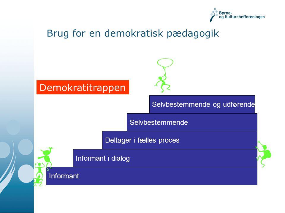 Brug for en demokratisk pædagogik Informant Informant i dialog Deltager i fælles proces Selvbestemmende Selvbestemmende og udførende h Demokratitrappen