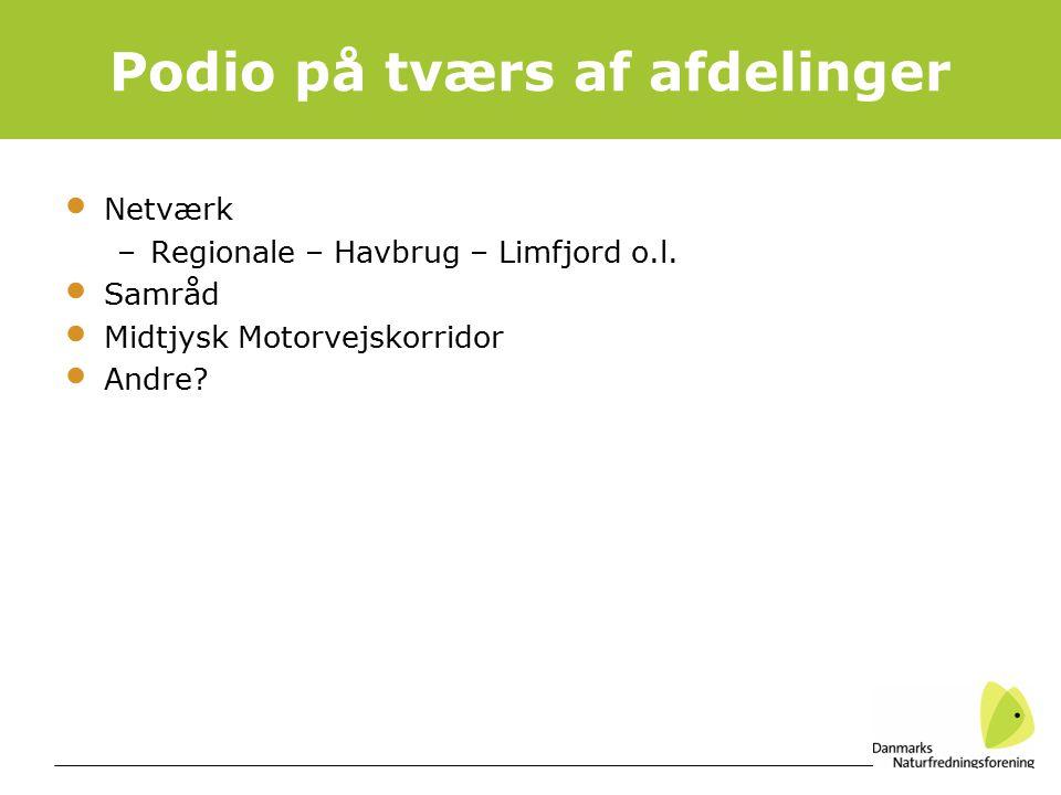4 Podio på tværs af afdelinger Netværk –Regionale – Havbrug – Limfjord o.l.