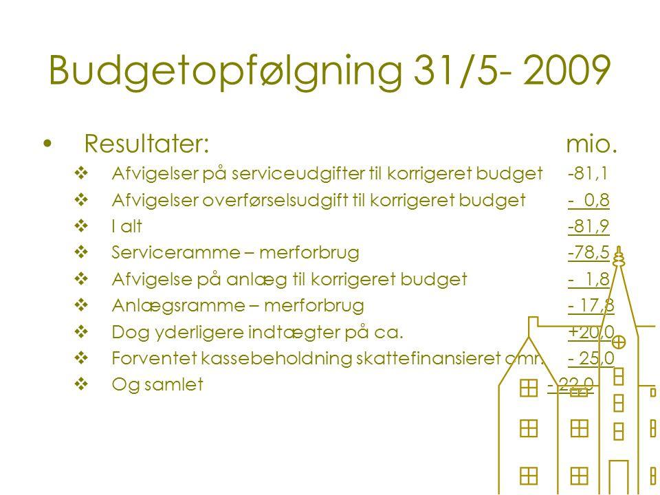 Budgetopfølgning 31/5- 2009 Resultater: mio.