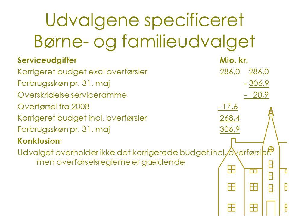 Udvalgene specificeret Børne- og familieudvalget ServiceudgifterMio.