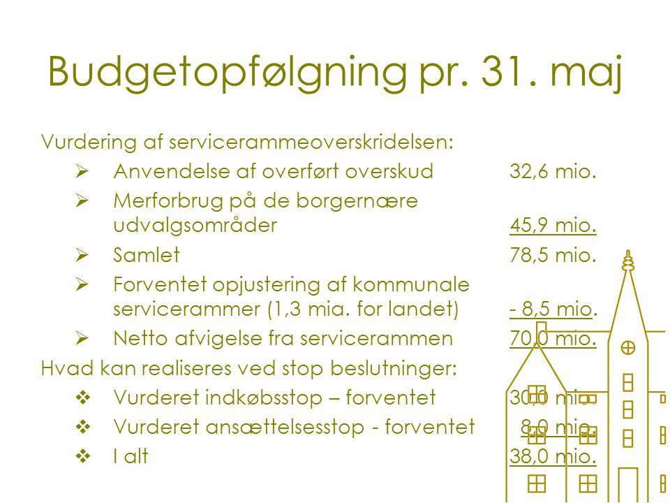 Budgetopfølgning pr. 31.