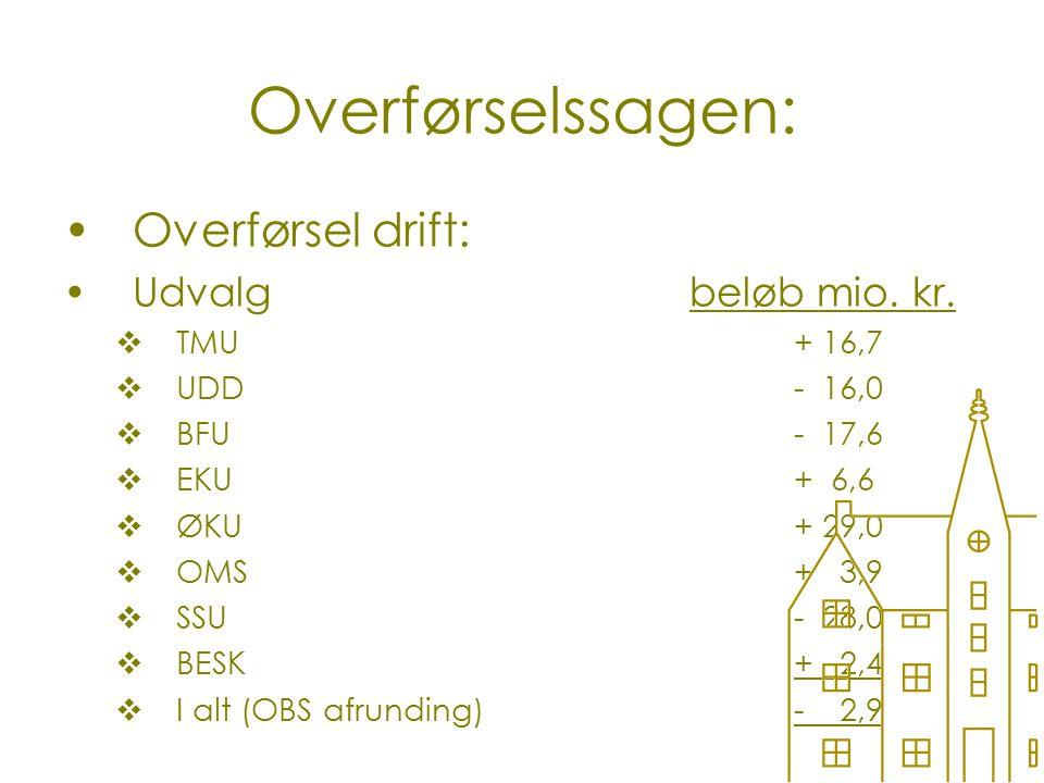 Overførselssagen: Overførsel drift: Udvalgbeløb mio.