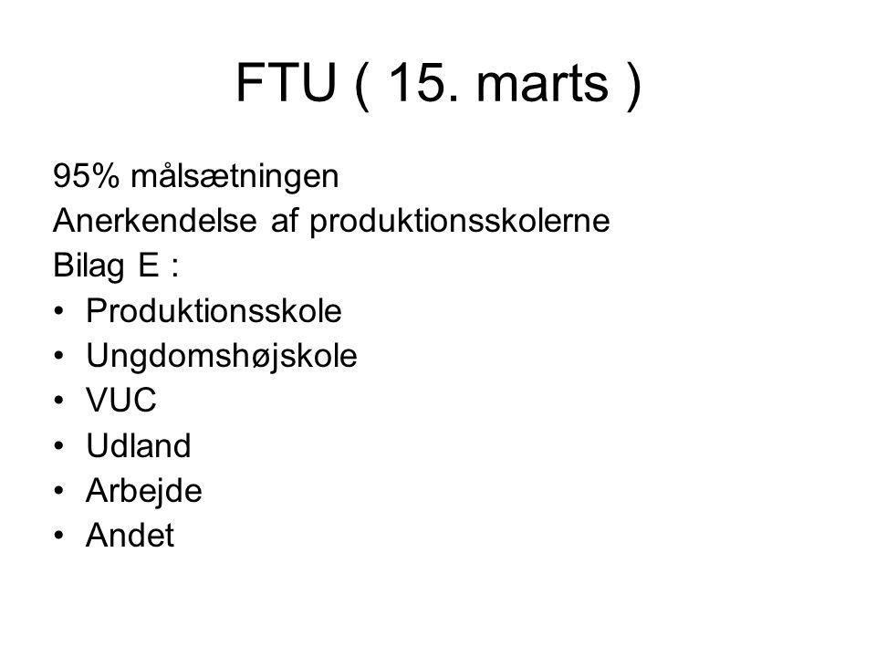 FTU ( 15.