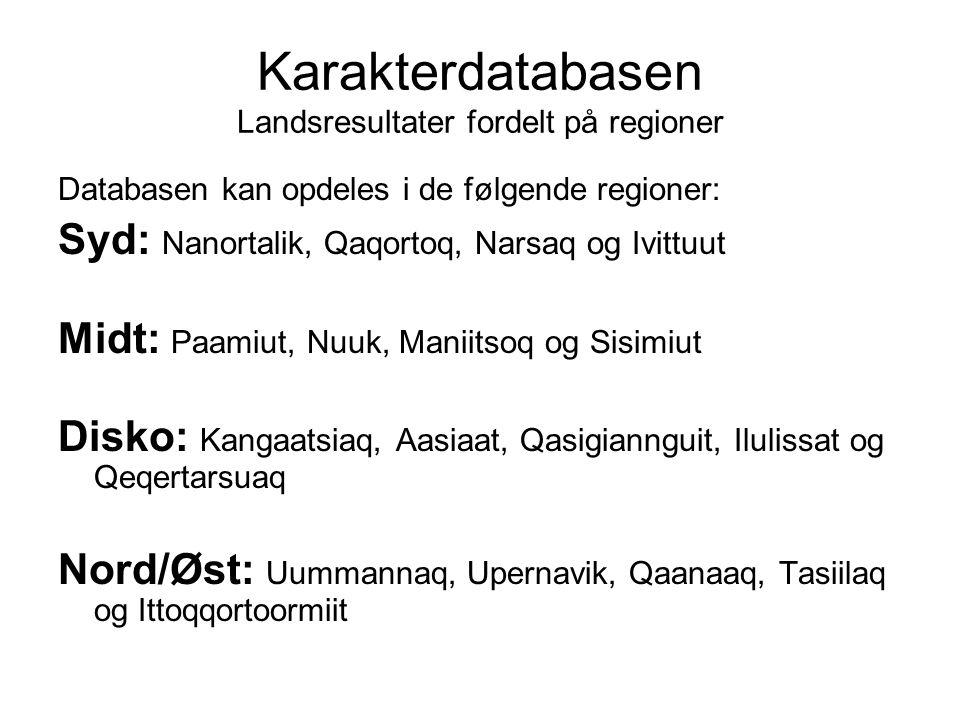 Karakterdatabasen Landsresultater fordelt på regioner Databasen kan opdeles i de følgende regioner: Syd: Nanortalik, Qaqortoq, Narsaq og Ivittuut Midt: Paamiut, Nuuk, Maniitsoq og Sisimiut Disko: Kangaatsiaq, Aasiaat, Qasigiannguit, Ilulissat og Qeqertarsuaq Nord/Øst: Uummannaq, Upernavik, Qaanaaq, Tasiilaq og Ittoqqortoormiit