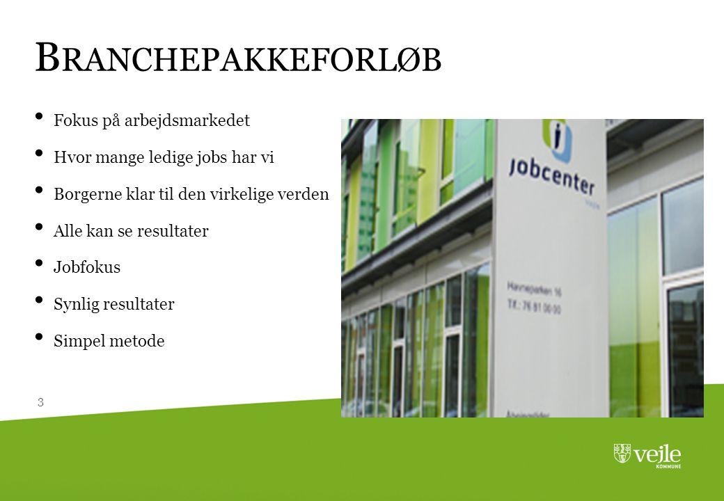 B RANCHEPAKKEFORLØB Fokus på arbejdsmarkedet Hvor mange ledige jobs har vi Borgerne klar til den virkelige verden Alle kan se resultater Jobfokus Synlig resultater Simpel metode 3