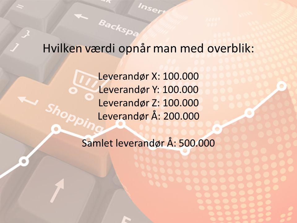 Hvilken værdi opnår man med overblik: Leverandør X: 100.000 Leverandør Y: 100.000 Leverandør Z: 100.000 Leverandør Å: 200.000 Samlet leverandør Å: 500.000