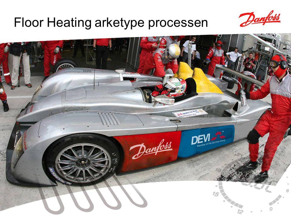 Floor Heating arketype processen