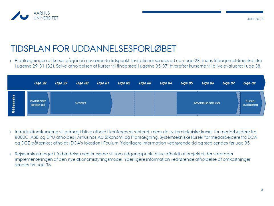 JUNI 2012 AARHUS UNIVERSITET TIDSPLAN FOR UDDANNELSESFORLØBET › Planlægningen af kurser pågår på nuværende tidspunkt.