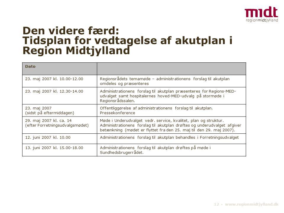 12 ▪ www.regionmidtjylland.dk Den videre færd: Tidsplan for vedtagelse af akutplan i Region Midtjylland Dato 23.
