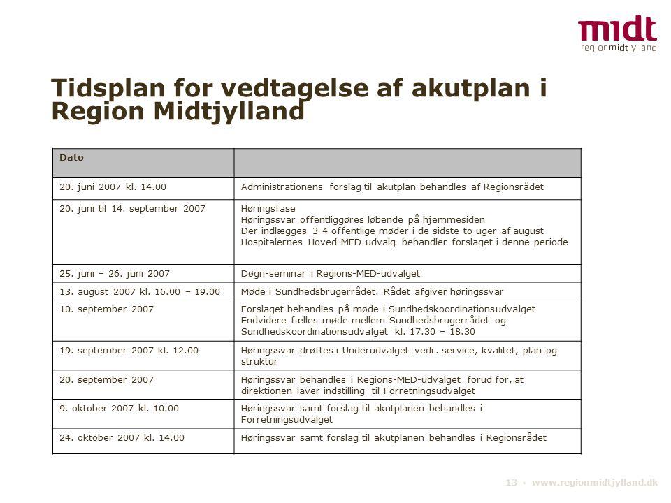 13 ▪ www.regionmidtjylland.dk Tidsplan for vedtagelse af akutplan i Region Midtjylland Dato 20.