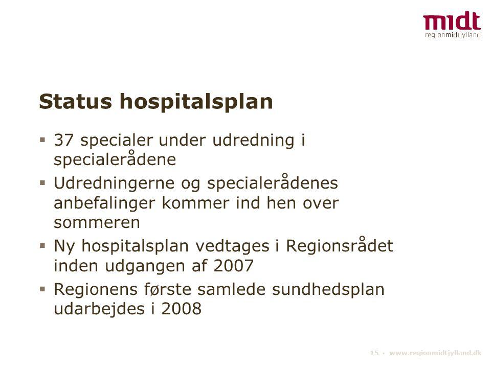 15 ▪ www.regionmidtjylland.dk Status hospitalsplan  37 specialer under udredning i specialerådene  Udredningerne og specialerådenes anbefalinger kommer ind hen over sommeren  Ny hospitalsplan vedtages i Regionsrådet inden udgangen af 2007  Regionens første samlede sundhedsplan udarbejdes i 2008
