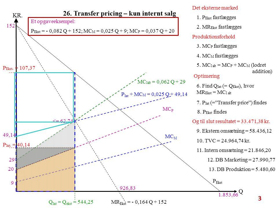 26. Transfer pricing – kun internt salg P Ekst MC P Q KR.