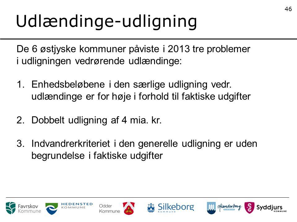 Udlændinge-udligning 46 De 6 østjyske kommuner påviste i 2013 tre problemer i udligningen vedrørende udlændinge: 1.Enhedsbeløbene i den særlige udligning vedr.