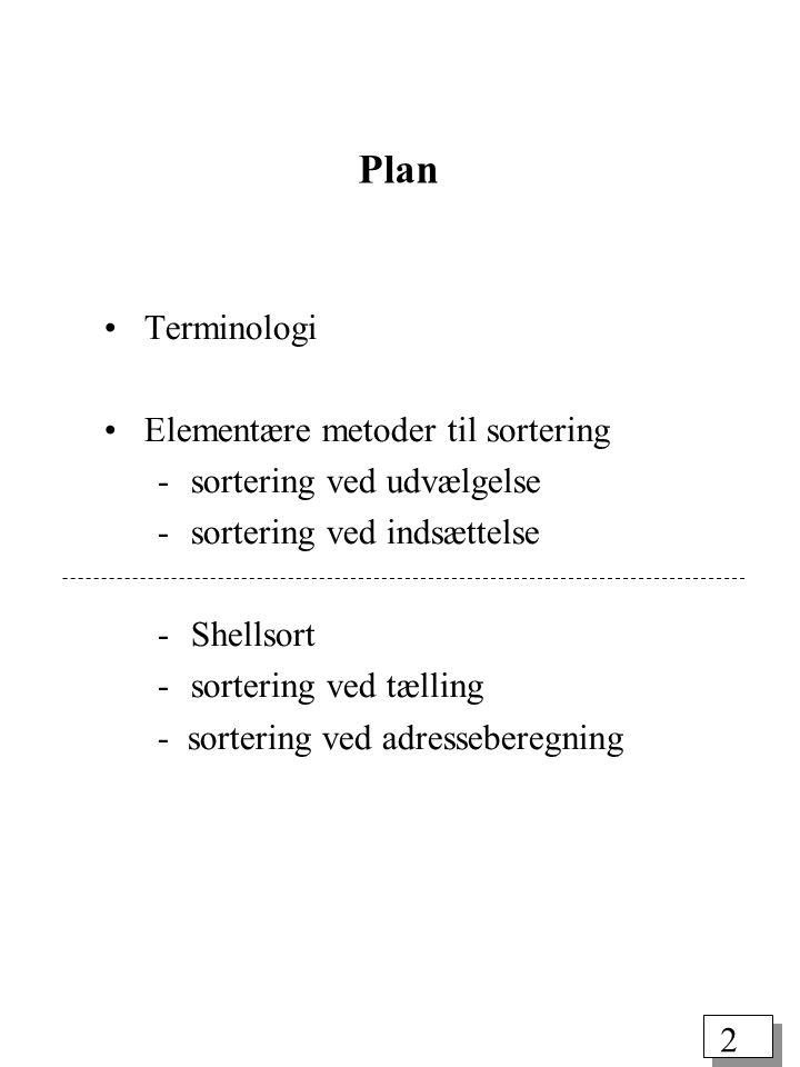 2 Plan Terminologi Elementære metoder til sortering -sortering ved udvælgelse -sortering ved indsættelse -Shellsort -sortering ved tælling - sortering ved adresseberegning