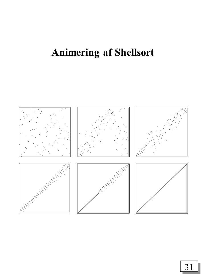 31 Animering af Shellsort