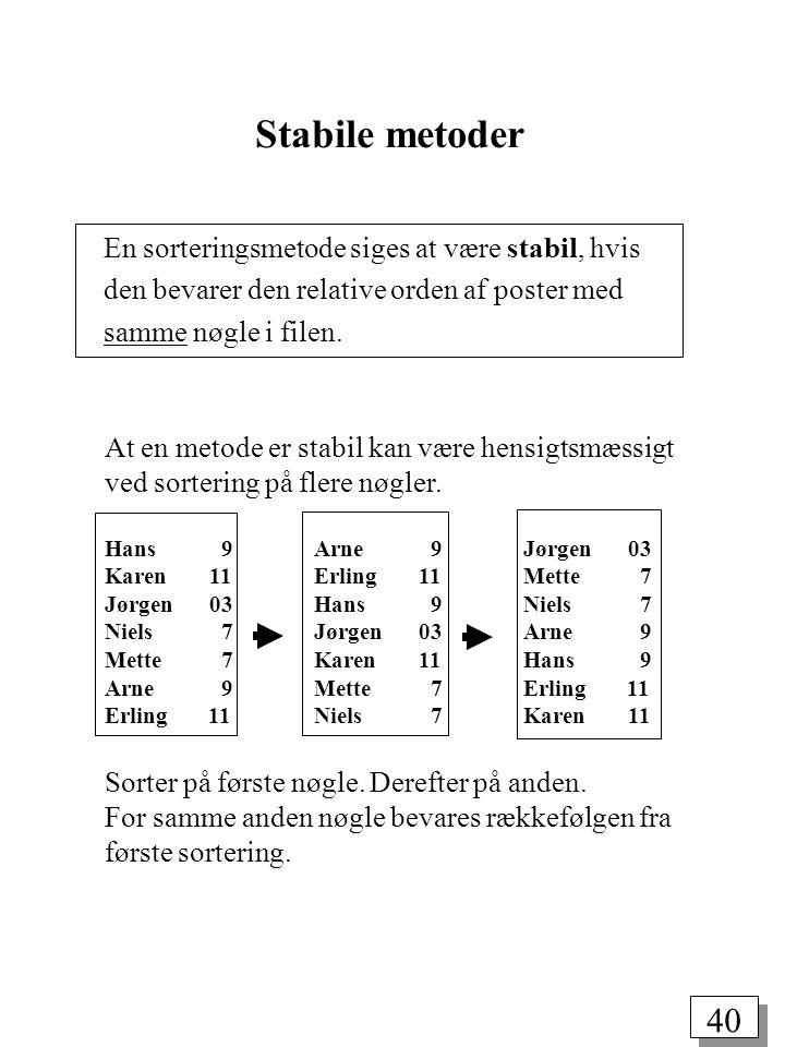 40 Stabile metoder En sorteringsmetode siges at være stabil, hvis den bevarer den relative orden af poster med samme nøgle i filen.